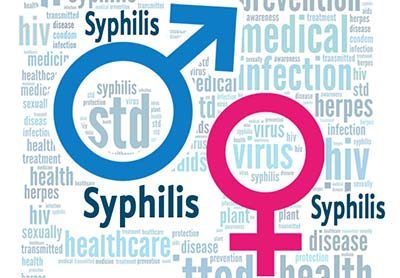 Syphilis-What-Do-You-Know-about-Sexually-Transmitted-Diseases