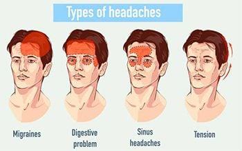 Migraine Headaches Treatment in Brooklyn - Century Medical & Dental Center